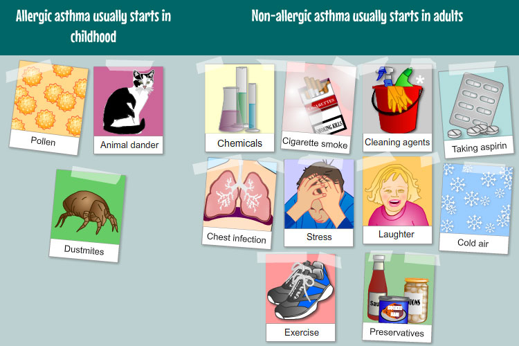 asthma_types_child